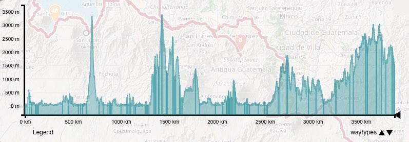 Oldtimer Rallye Reisen Mittelamerika La Carrera Panamericana del Sur Hoehen